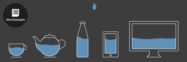SEO-аудит сайта, адаптированного для мобильных устройств