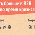 Инфографика: би-ту-би-бизнес во время кризиса
