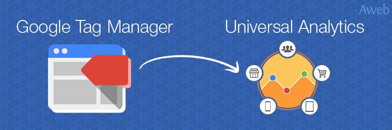 Настройка e-commerce в Google Tag Manager, полная инструкция