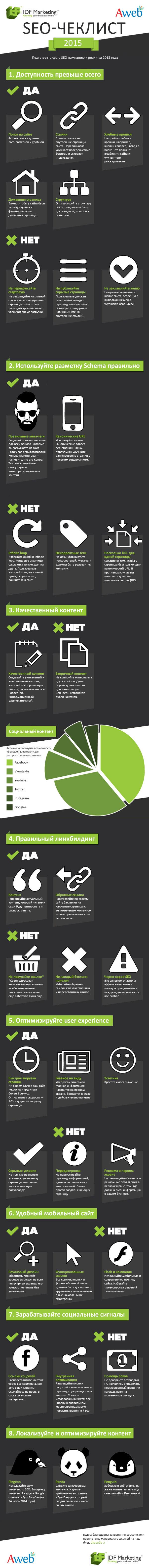 Инфографика: Чеклист по SEO в 2015