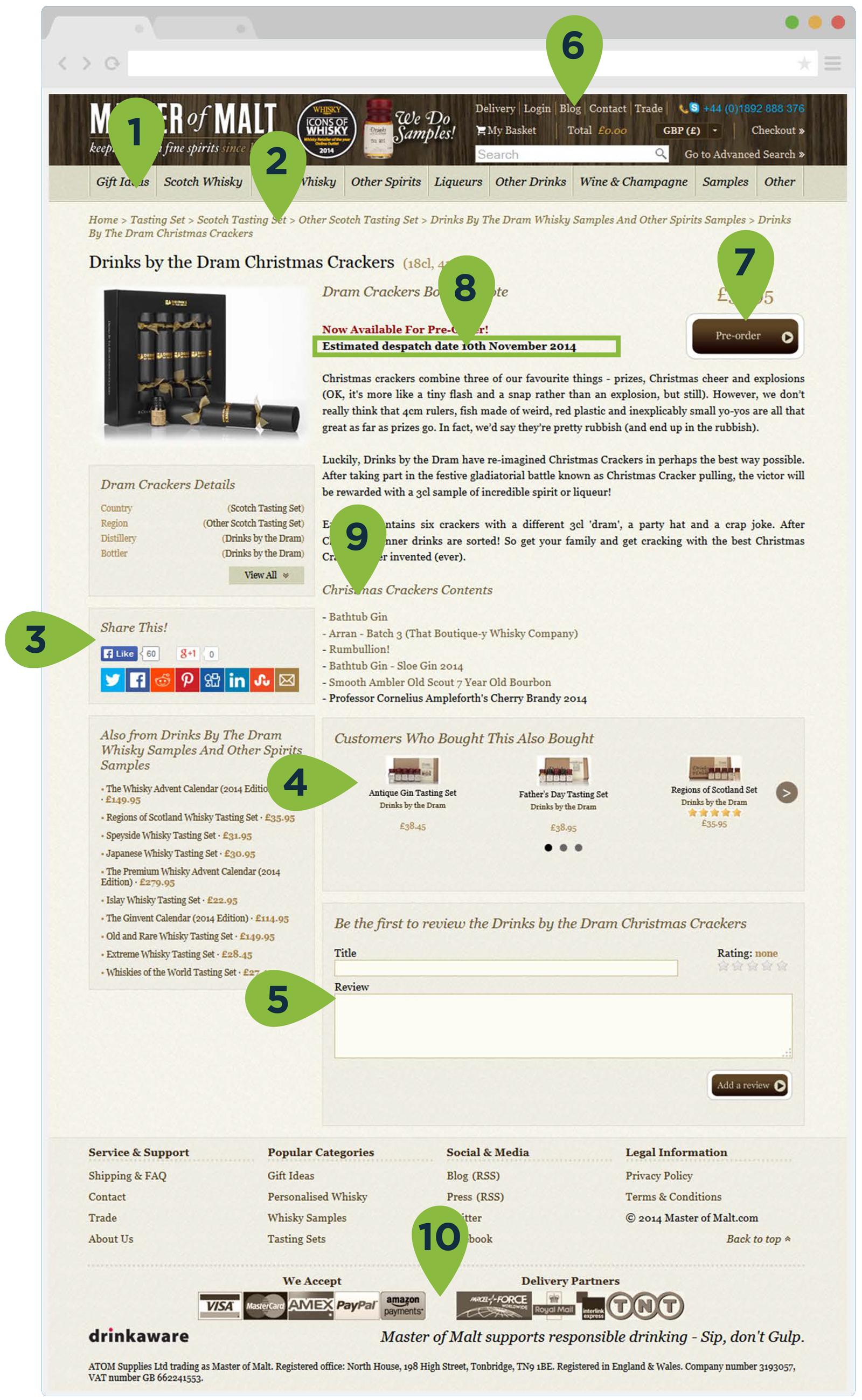 Master of Malt: страница предзаказа алкогольного набора