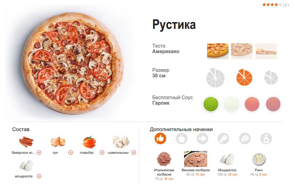 Конструктор пиццы онлайн
