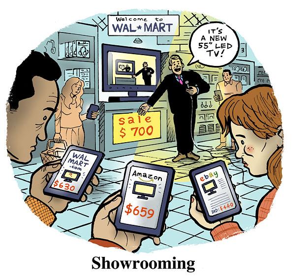 Мобильный маркетинг в офлайн-магазине