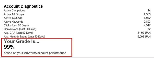 WordStream дтали оценки