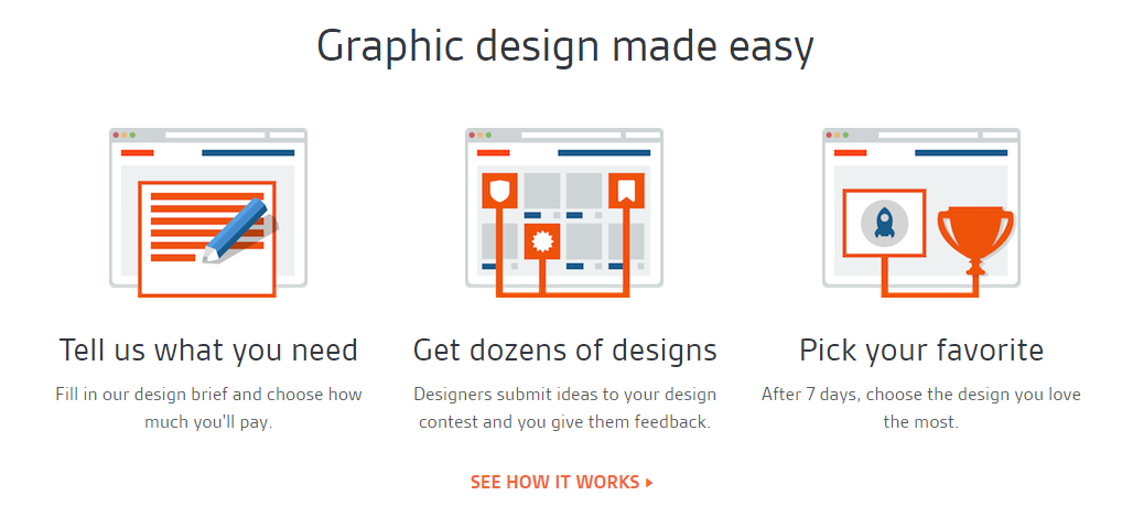 99 designs как это работает