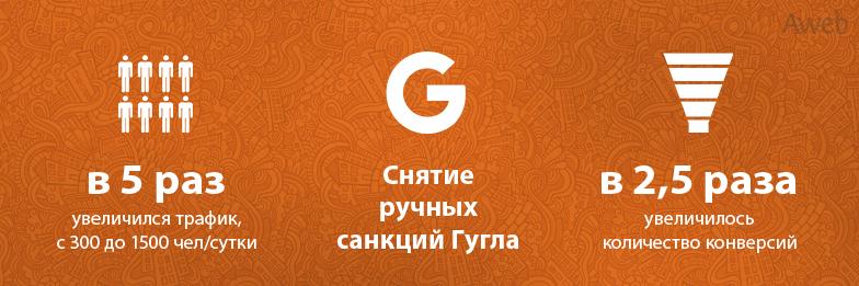 kejs_Интернет-магазин-товаров-для-творчества-и-художественных-материалов-rosa_ua(1)