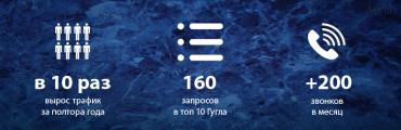 kejs_prodvizhenie-internet-magazina-neolit-kiev-ua